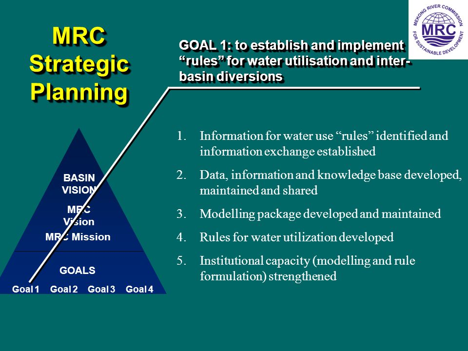 MRC Strategic Planning MRC Vision GOALS BASIN VISION Goal 1 MRC Mission Goal 2Goal 3Goal 4 GOAL 1: to establish and implement rules for water utilisation and inter- basin diversions 1.Information for water use rules identified and information exchange established 2.Data, information and knowledge base developed, maintained and shared 3.Modelling package developed and maintained 4.Rules for water utilization developed 5.Institutional capacity (modelling and rule formulation) strengthened