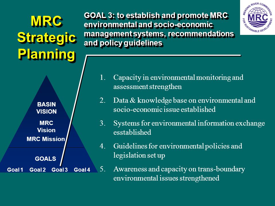 MRC Strategic Planning MRC Vision GOALS BASIN VISION Goal 1 MRC Mission Goal 2Goal 3Goal 4 GOAL 3: to establish and promote MRC environmental and socio-economic management systems, recommendations and policy guidelines 1.Capacity in environmental monitoring and assessment strengthen 2.Data & knowledge base on environmental and socio-economic issue established 3.Systems for environmental information exchange esstablished 4.Guidelines for environmental policies and legislation set up 5.Awareness and capacity on trans-boundary environmental issues strengthened