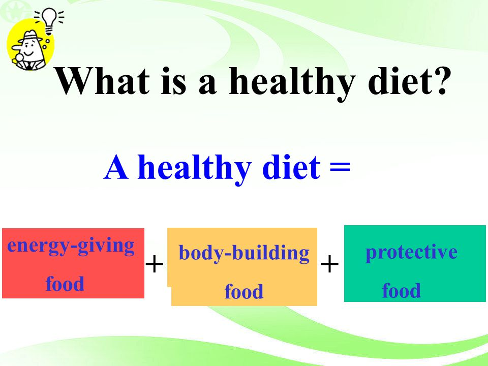 A healthy diet = energy-giving food protective food ++ body-building food What is a healthy diet?