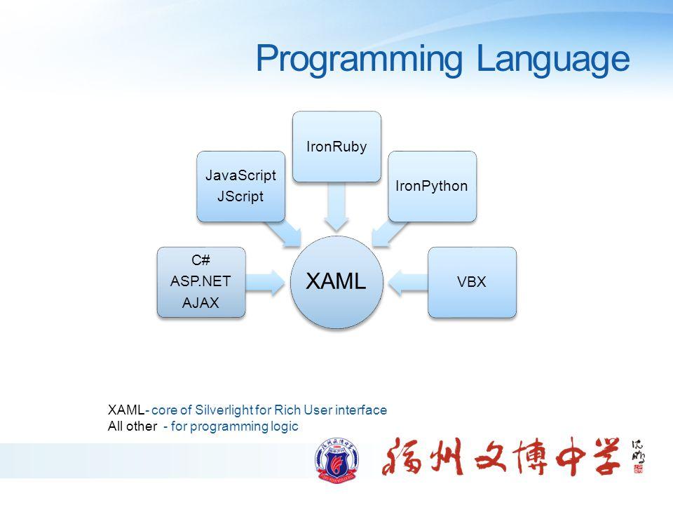 Programming Language XAML C# ASP.NET AJAX JavaScript JScript IronRubyIronPythonVBX XAML- core of Silverlight for Rich User interface All other - for programming logic
