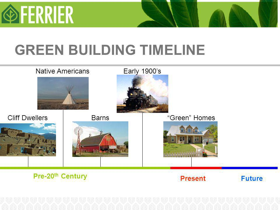 """GREEN BUILDING TIMELINE Cliff Dwellers Pre-20 th Century PresentFuture Native Americans Barns Early 1900's """"Green"""" Homes"""