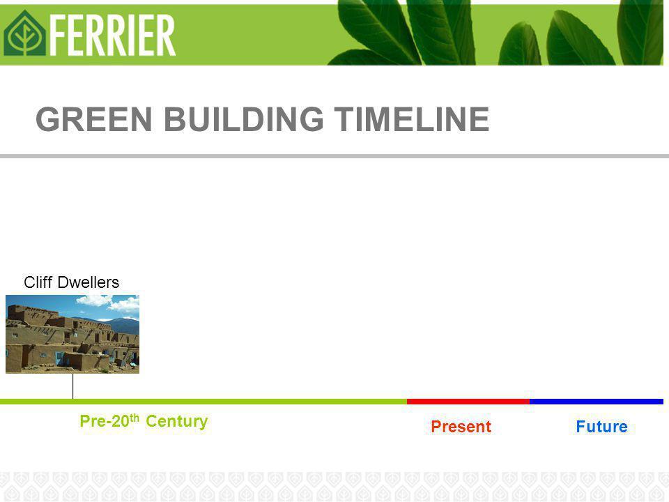 GREEN BUILDING TIMELINE Cliff Dwellers Pre-20 th Century PresentFuture