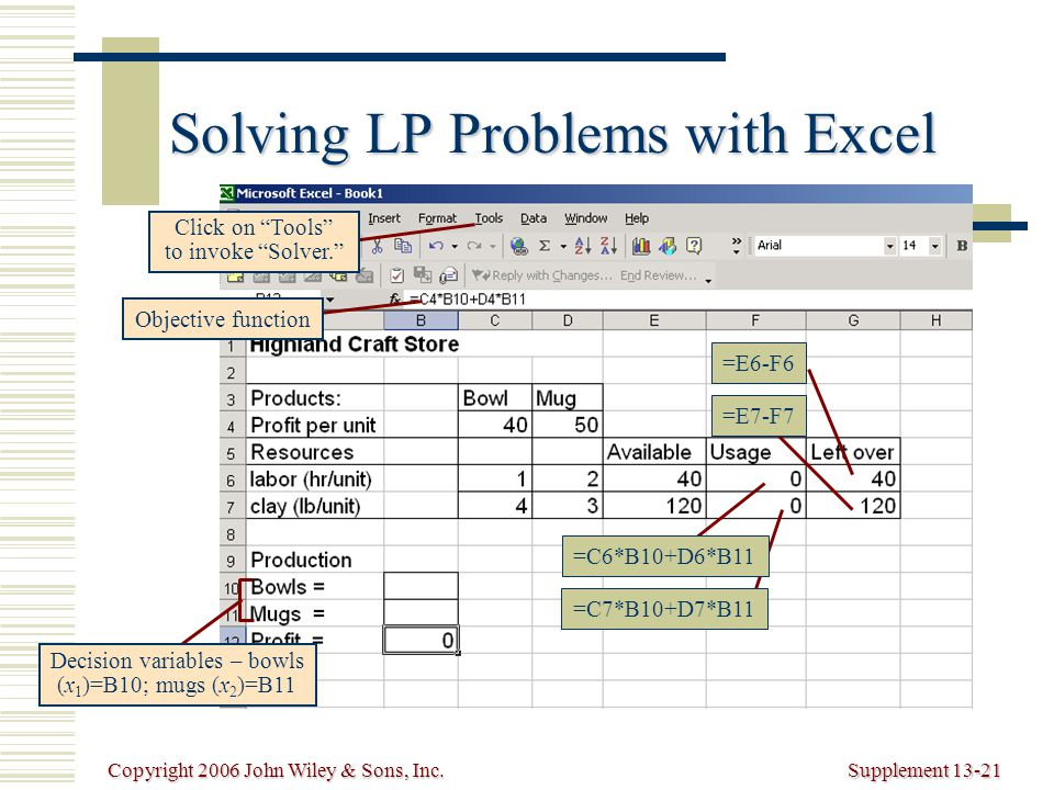 Copyright 2006 John Wiley & Sons, Inc.Supplement 13-21 Solving LP Problems with Excel Click on Tools to invoke Solver. Objective function Decision variables – bowls (x 1 )=B10; mugs (x 2 )=B11 =C6*B10+D6*B11 =C7*B10+D7*B11 =E6-F6 =E7-F7