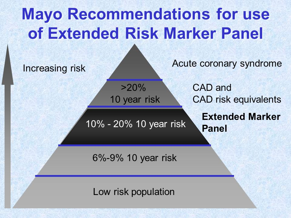 Mayo Recommendations for use of Extended Risk Marker Panel Increasing risk Acute coronary syndrome CAD and CAD risk equivalents Low risk population Ex