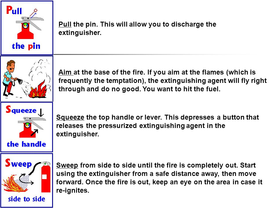 How to Use a Fire Extinguisher P = Pull the pin at the top of the cylinder. A = Aim the nozzle at the base of the fire (do not hold the cone of a CO2