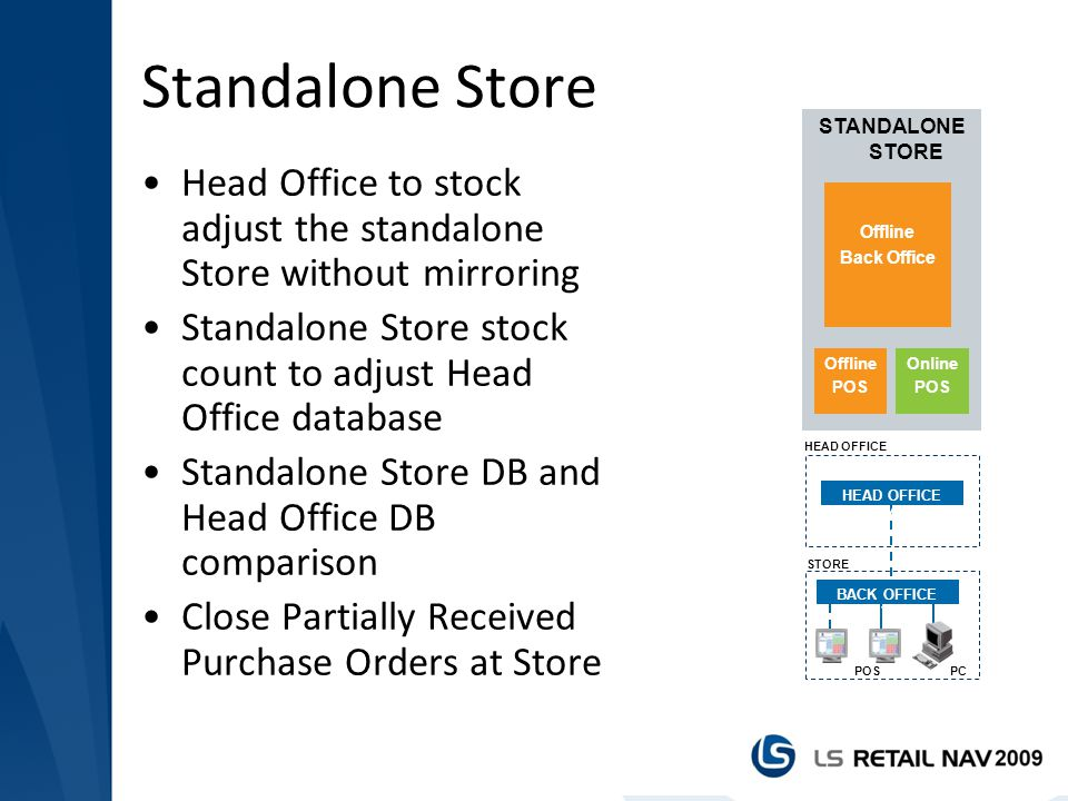 Standalone Store Head Office to stock adjust the standalone Store without mirroring Standalone Store stock count to adjust Head Office database Standa
