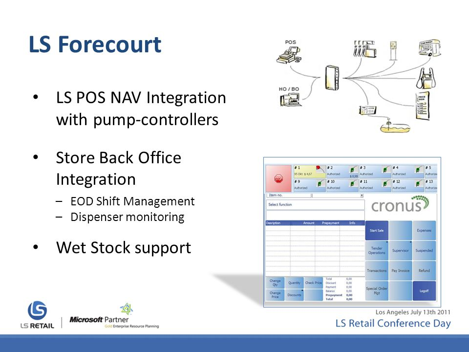 LS Forecourt LS POS NAV Integration with pump-controllers Store Back Office Integration –EOD Shift Management –Dispenser monitoring Wet Stock support