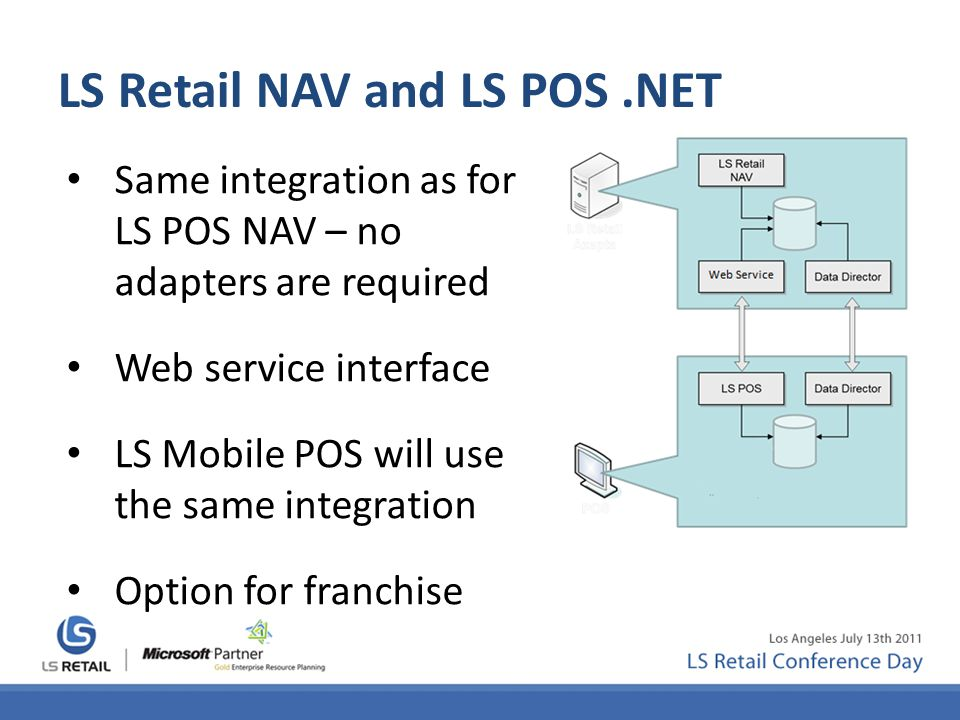 LS Retail NAV and LS POS.NET Same integration as for LS POS NAV – no adapters are required Web service interface LS Mobile POS will use the same integ
