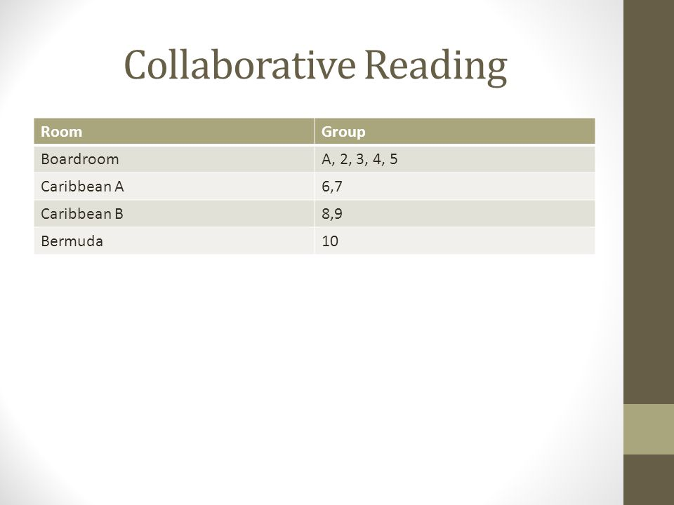 Collaborative Reading RoomGroup BoardroomA, 2, 3, 4, 5 Caribbean A6,7 Caribbean B8,9 Bermuda10