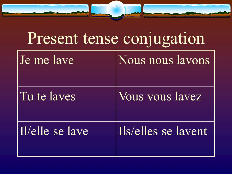 Reflexive pronouns  me - myself  te - yourself  se - himself or herself  nous - ourselves  vous - yourself or yourselves  se - themselves or each other (m/f)