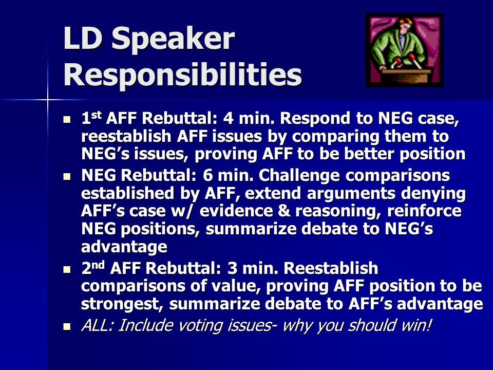LD Speaker Responsibilities AFF constructive: 6 min.