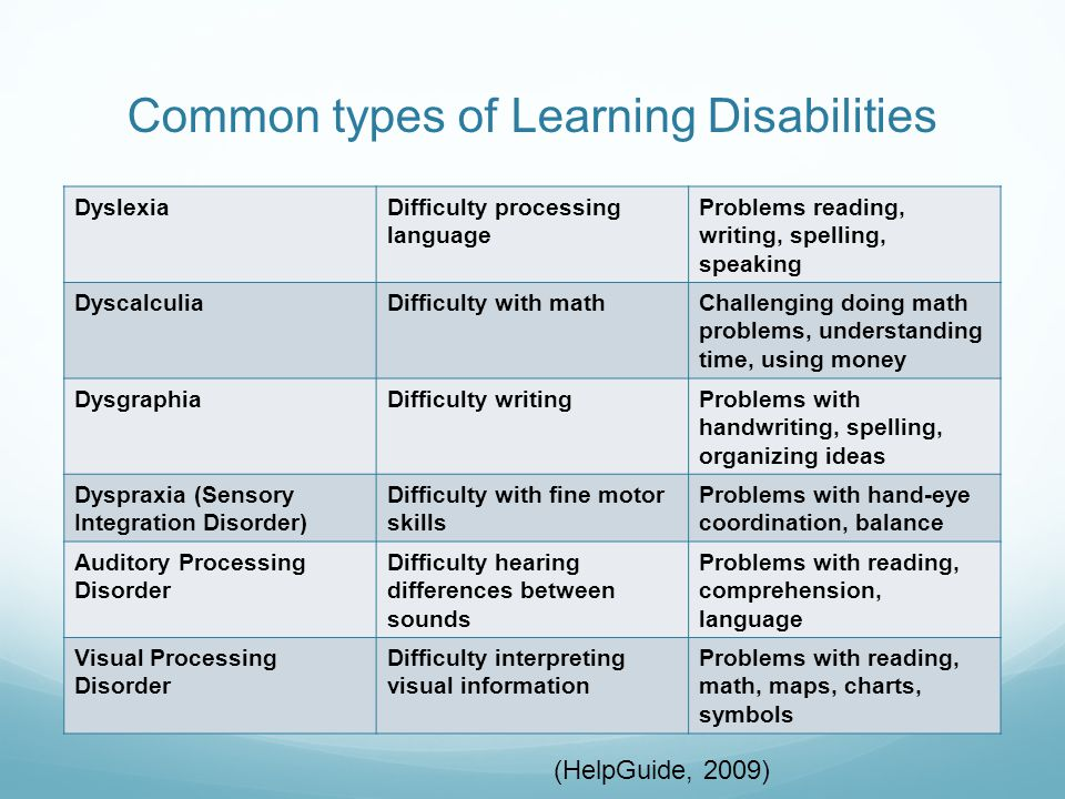 Common types of Learning Disabilities DyslexiaDifficulty processing language Problems reading, writing, spelling, speaking DyscalculiaDifficulty with mathChallenging doing math problems, understanding time, using money DysgraphiaDifficulty writingProblems with handwriting, spelling, organizing ideas Dyspraxia (Sensory Integration Disorder) Difficulty with fine motor skills Problems with hand-eye coordination, balance Auditory Processing Disorder Difficulty hearing differences between sounds Problems with reading, comprehension, language Visual Processing Disorder Difficulty interpreting visual information Problems with reading, math, maps, charts, symbols (HelpGuide, 2009)