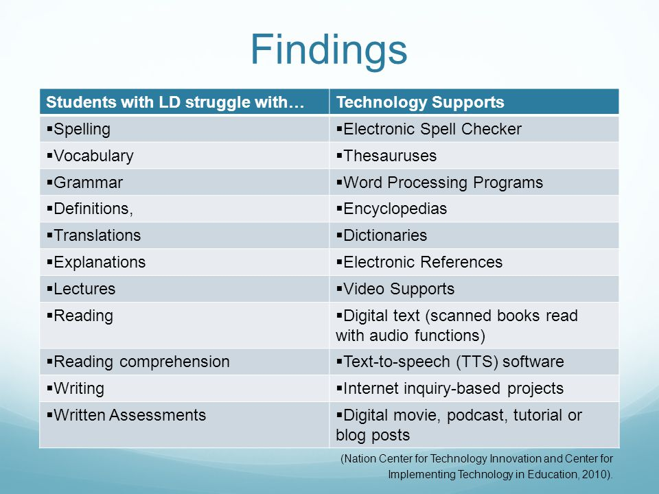 Findings Students with LD struggle with…Technology Supports  Spelling  Electronic Spell Checker  Vocabulary  Thesauruses  Grammar  Word Processing Programs  Definitions,  Encyclopedias  Translations  Dictionaries  Explanations  Electronic References  Lectures  Video Supports  Reading  Digital text (scanned books read with audio functions)  Reading comprehension  Text-to-speech (TTS) software  Writing  Internet inquiry-based projects  Written Assessments  Digital movie, podcast, tutorial or blog posts (Nation Center for Technology Innovation and Center for Implementing Technology in Education, 2010).