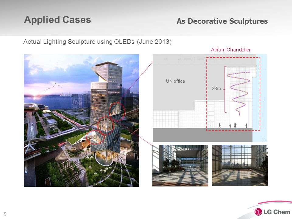 9 As Decorative Sculptures Actual Lighting Sculpture using OLEDs (June 2013) 23m UN office Atrium Chandelier Applied Cases