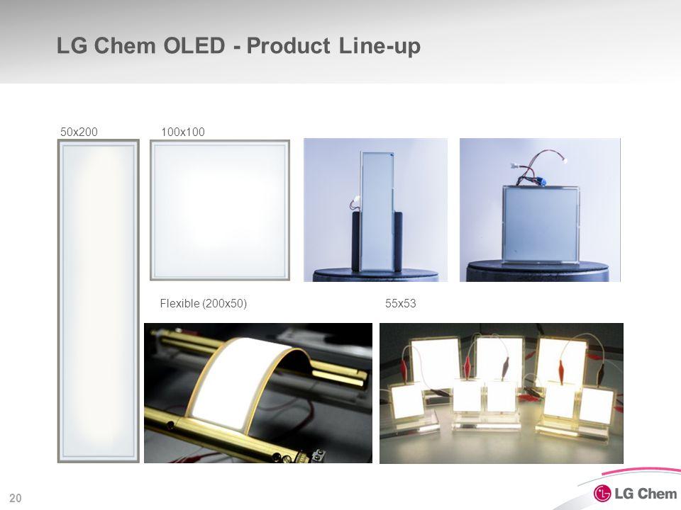20 LG Chem OLED - Product Line-up 100x100 Flexible (200x50) 50x200 55x53