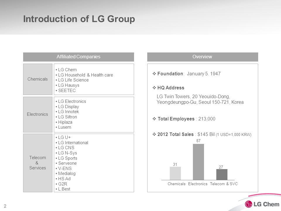 2 Chemicals Electronics LG Chem LG Household & Health care LG Life Science LG Hausys SEETEC LG Electronics LG Display LG Innotek LG Siltron Hiplaza Lu