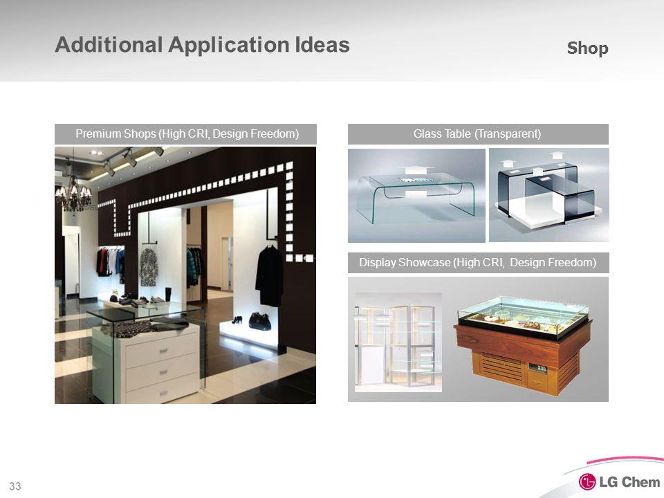 33 Glass Table (Transparent) Display Showcase (High CRI, Design Freedom) Premium Shops (High CRI, Design Freedom) Additional Application Ideas Shop
