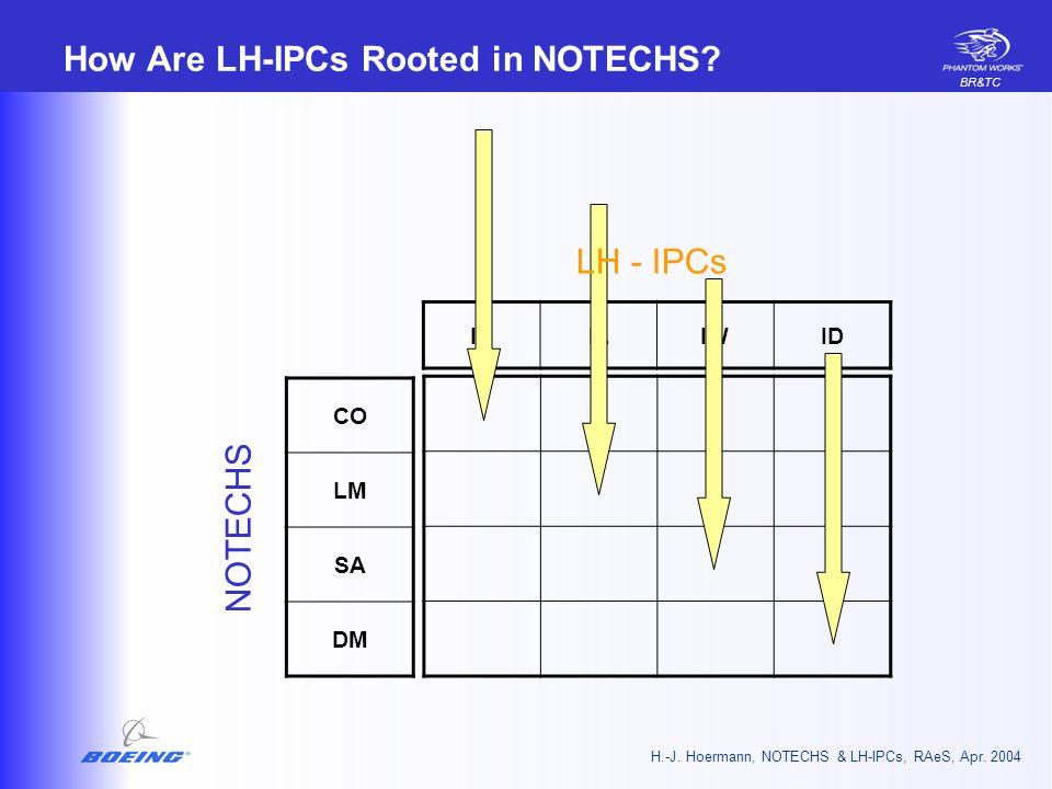 BR&TC H.-J. Hoermann, NOTECHS & LH-IPCs, RAeS, Apr.