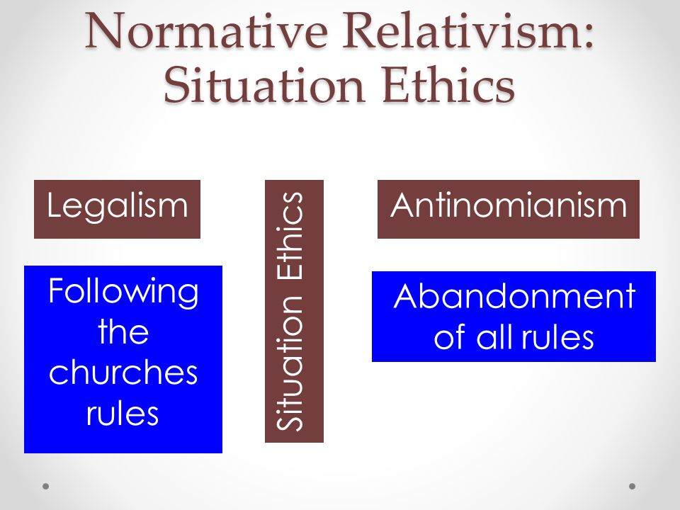 Normative Relativism: Situation Ethics LegalismAntinomianism Situation Ethics Following the churches rules Abandonment of all rules