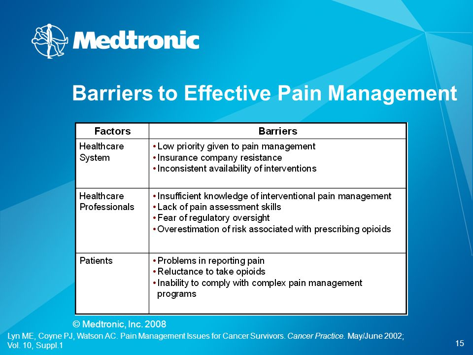 15 © Medtronic, Inc. 2008 Barriers to Effective Pain Management Lyn ME, Coyne PJ, Watson AC. Pain Management Issues for Cancer Survivors. Cancer Pract