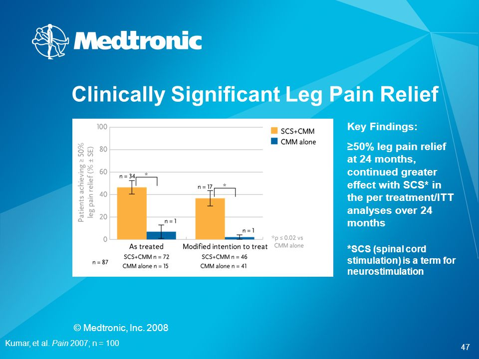 47 © Medtronic, Inc. 2008 Clinically Significant Leg Pain Relief Key Findings: ≥50% leg pain relief at 24 months, continued greater effect with SCS* i