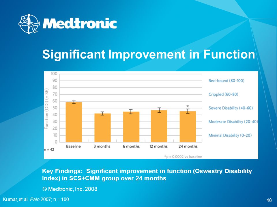 48 © Medtronic, Inc. 2008 Significant Improvement in Function Key Findings: Significant improvement in function (Oswestry Disability Index) in SCS+CMM