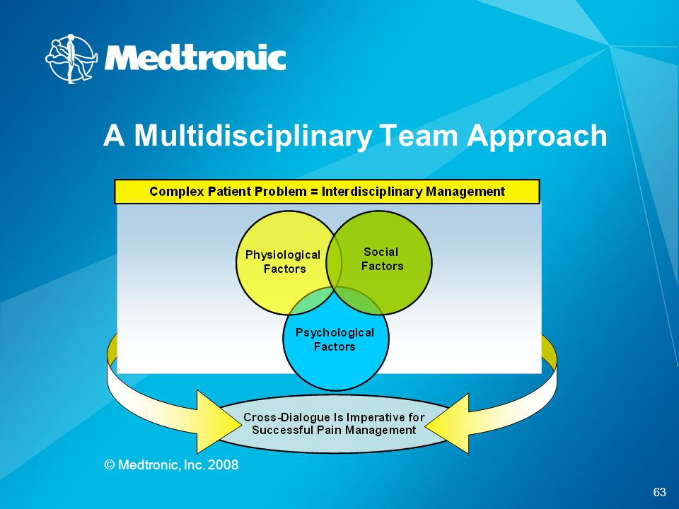 63 © Medtronic, Inc. 2008 A Multidisciplinary Team Approach