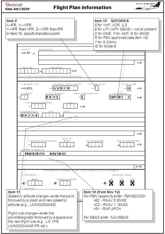 V1.12 – 9 Mar 2014 Flight Plan information Item 8 I—IFR, V—VFR Y—IFR then VFR, Z—VFR then IFR In item 15, specify transition point Item 8 I—IFR, V—VFR