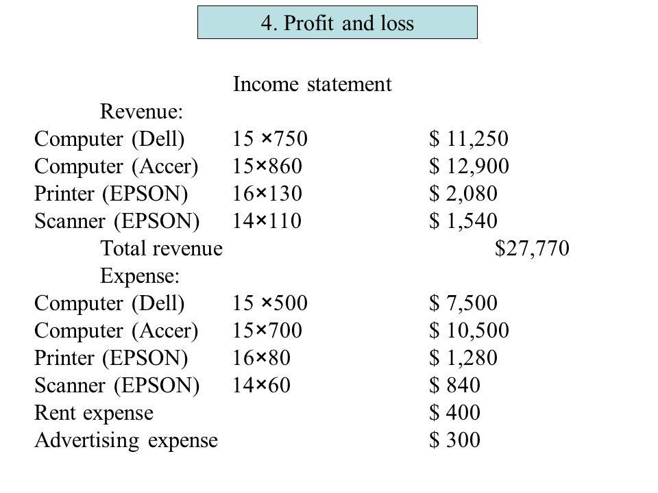 4. Profit and loss Income statement Revenue: Computer (Dell)15 ×750$ 11,250 Computer (Accer)15×860$ 12,900 Printer (EPSON)16×130$ 2,080 Scanner (EPSON