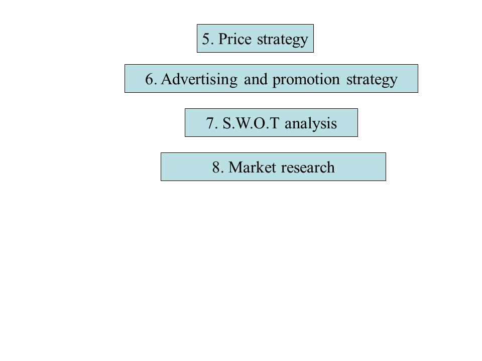 5. Price strategy 6. Advertising and promotion strategy 7. S.W.O.T analysis 8. Market research
