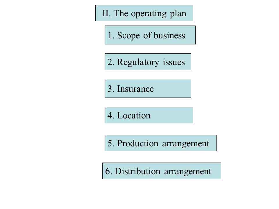 II. The operating plan 1. Scope of business 2. Regulatory issues 3. Insurance 4. Location 5. Production arrangement 6. Distribution arrangement