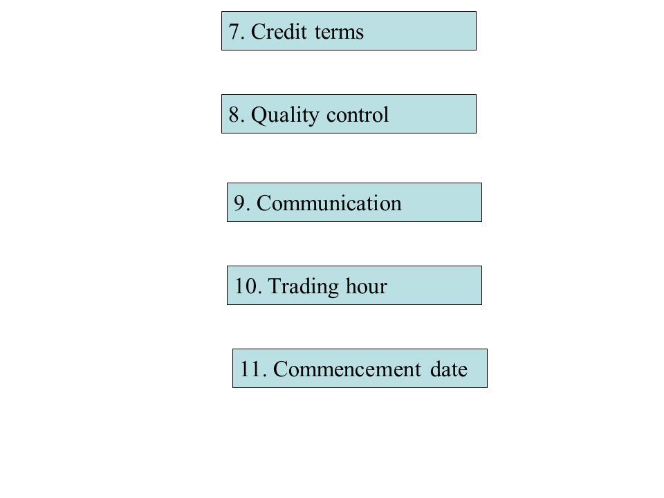 9. Communication 10. Trading hour 11. Commencement date 8. Quality control 7. Credit terms