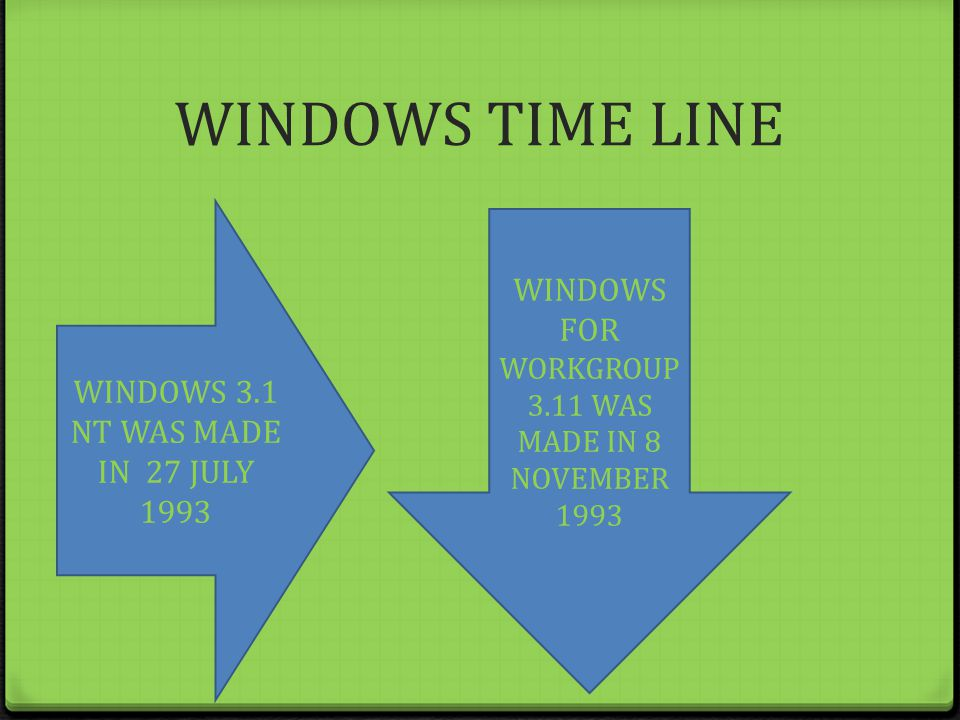 WINDOWS TIME LINE WINDOWS NT 3.5 WAS MADE IN 21 SEPTEMBER 1994 WINDOWS NT 3.51 WAS MADE IN 30 MAY 1995