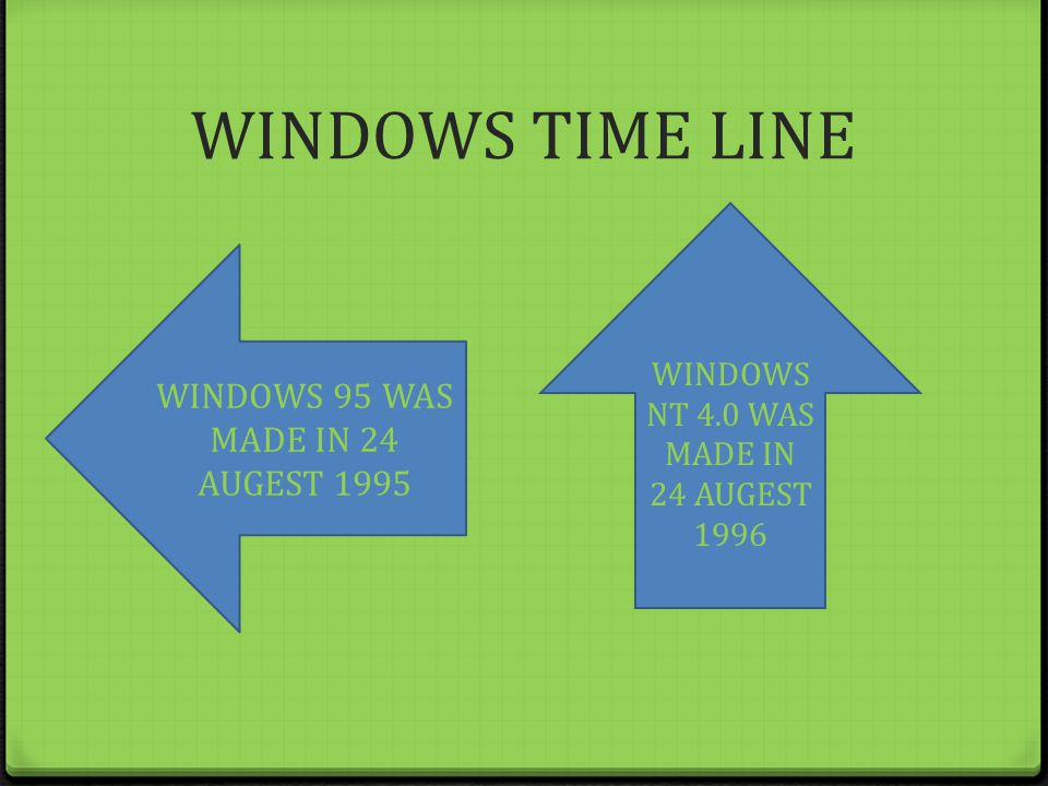 WINDOWS TIME LINE WINDOWS 98 WAS MADE IN 25 JUNE 1998 WINDOWS 98 SE WAS MADE IN 5 MAY 1999