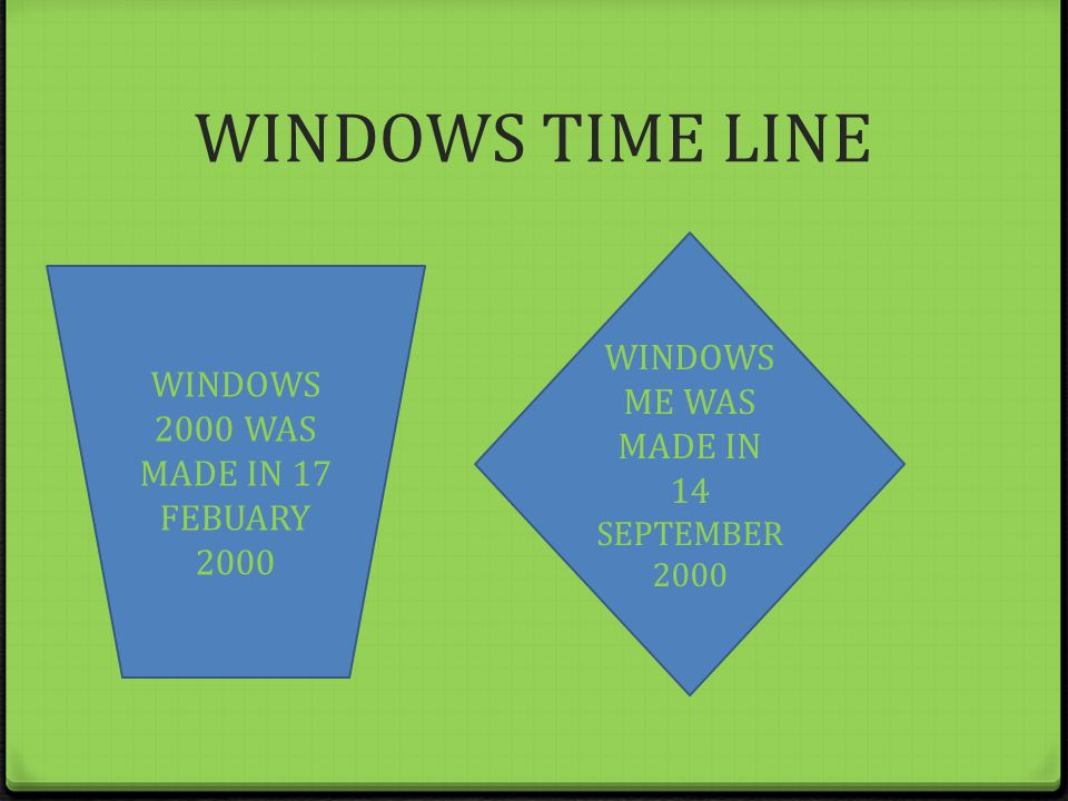 WINDOWS TIME LINE WINDOWS 2000 WAS MADE IN 17 FEBUARY 2000 WINDOWS ME WAS MADE IN 14 SEPTEMBER 2000