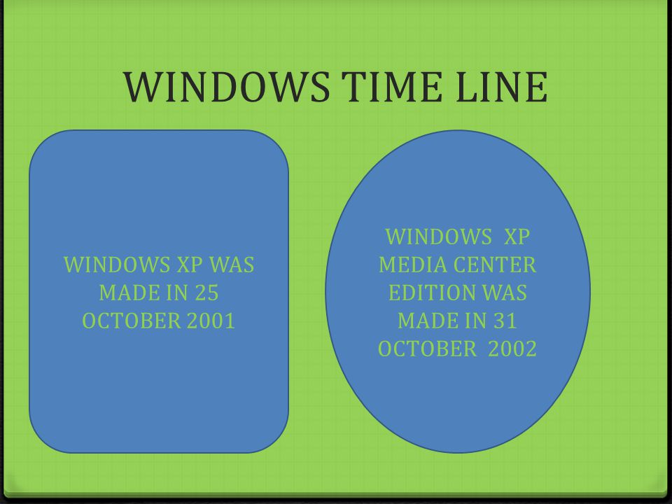 WINDOWS TIME LINE WINDOWS XP WAS MADE IN 25 OCTOBER 2001 WINDOWS XP MEDIA CENTER EDITION WAS MADE IN 31 OCTOBER 2002