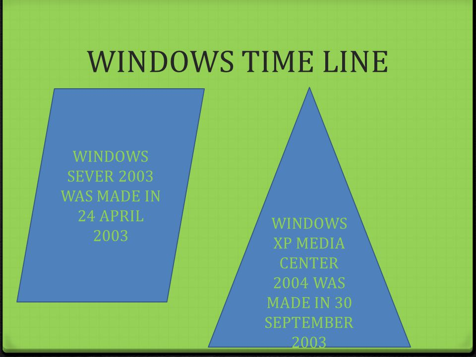 WINDOWS TIME LINE WINDOWS XP MEDIA CENTER EDITION 2005 WAS MADE IN 12 OCTOBER 2005 WIDOWS XP PROFESSIONAL X64 EDITION WAS MADE IN 25 APRIL 2005