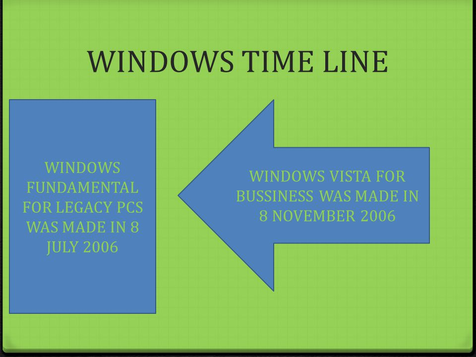 WINDOWS TIME LINE WINDOWS FUNDAMENTAL FOR LEGACY PCS WAS MADE IN 8 JULY 2006 WINDOWS VISTA FOR BUSSINESS WAS MADE IN 8 NOVEMBER 2006