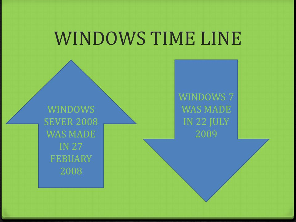 WINDOWS TIME LINE WINDOWS SEVER 2008 WAS MADE IN 27 FEBUARY 2008 WINDOWS 7 WAS MADE IN 22 JULY 2009