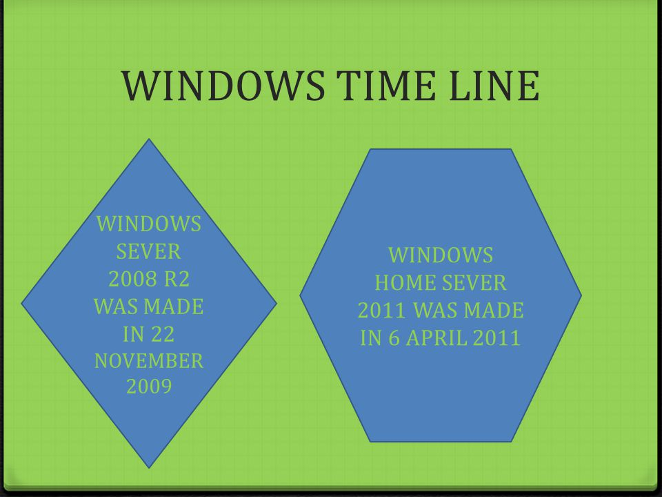 WINDOWS TIME LINE WINDOWS SEVER 2008 R2 WAS MADE IN 22 NOVEMBER 2009 WINDOWS HOME SEVER 2011 WAS MADE IN 6 APRIL 2011