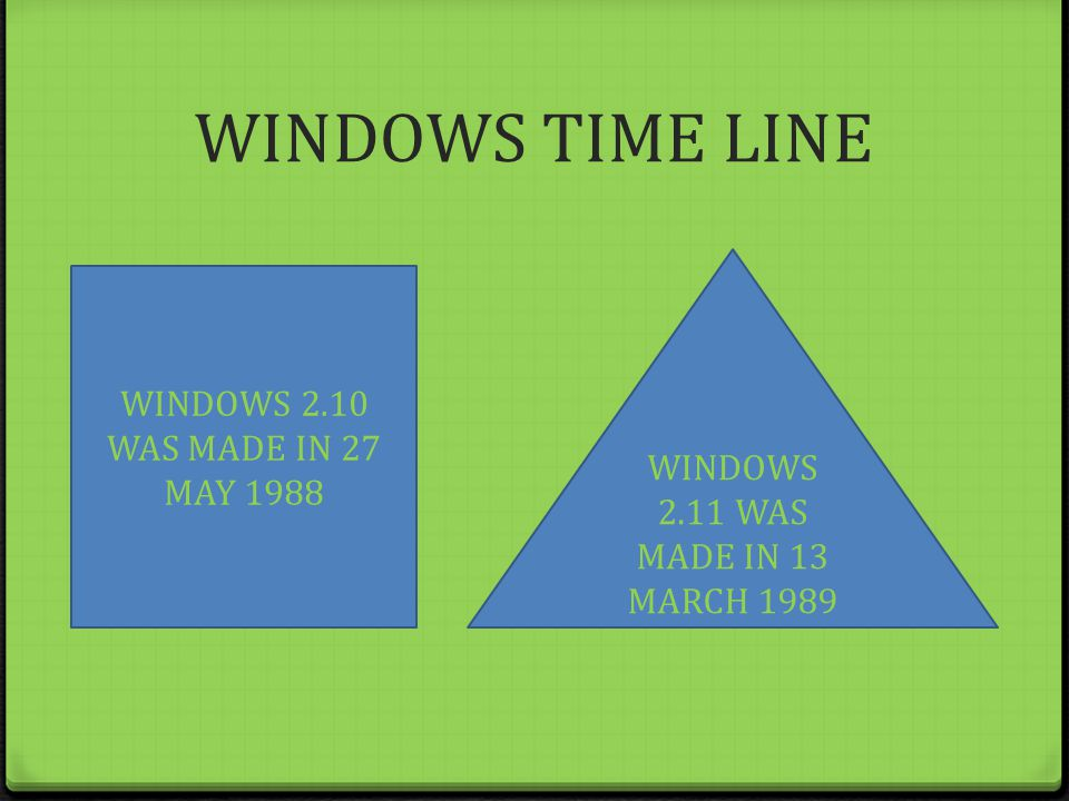 WINDOWS TIME LINE WINDOWS 2.10 WAS MADE IN 27 MAY 1988 WINDOWS 2.11 WAS MADE IN 13 MARCH 1989