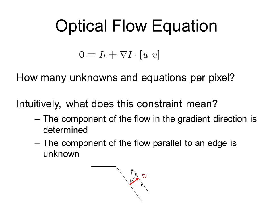 Optical Flow Equation How many unknowns and equations per pixel? Intuitively, what does this constraint mean? –The component of the flow in the gradie