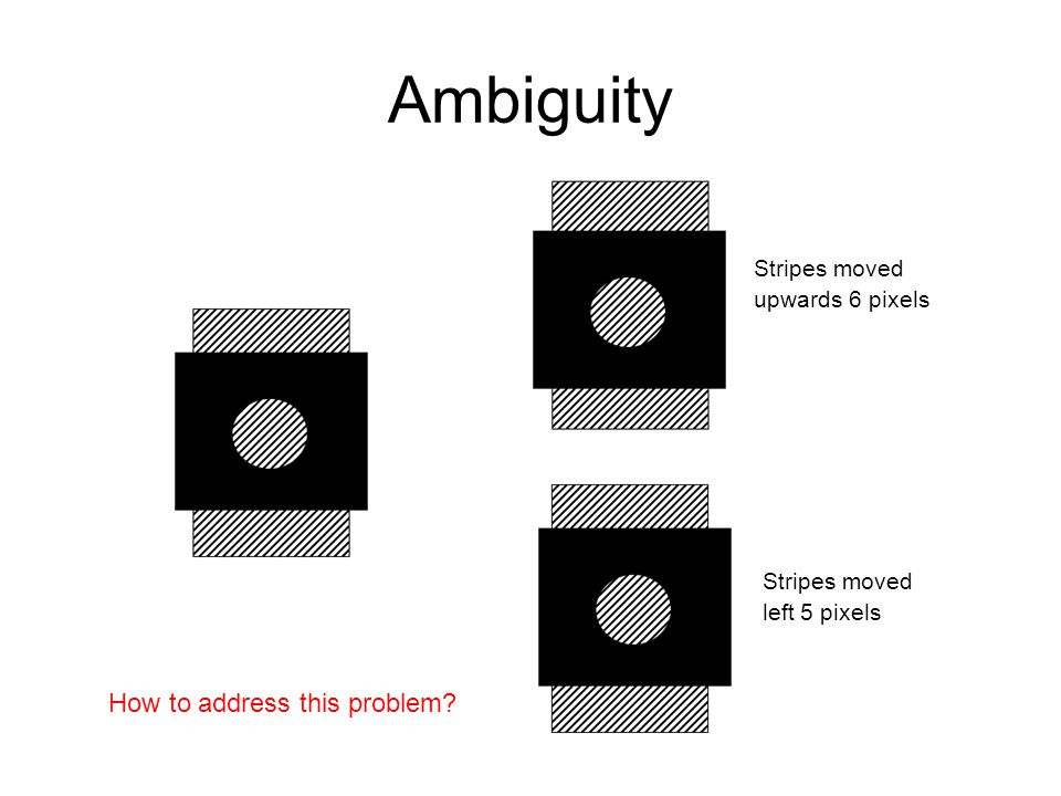 Ambiguity Stripes moved upwards 6 pixels Stripes moved left 5 pixels How to address this problem?