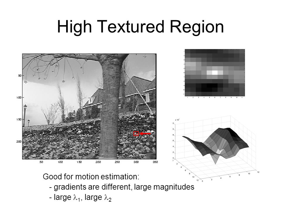 High Textured Region Good for motion estimation: - gradients are different, large magnitudes - large  1, large 2