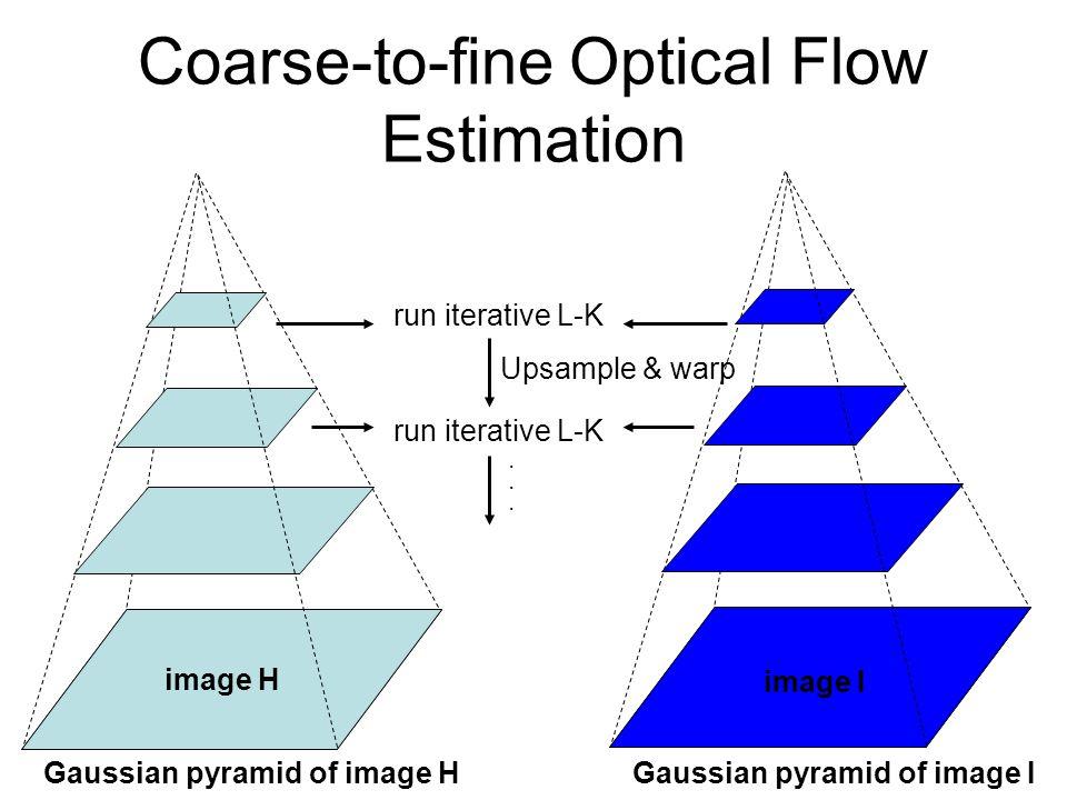 image I image J Gaussian pyramid of image HGaussian pyramid of image I image I image H Coarse-to-fine Optical Flow Estimation run iterative L-K Upsamp