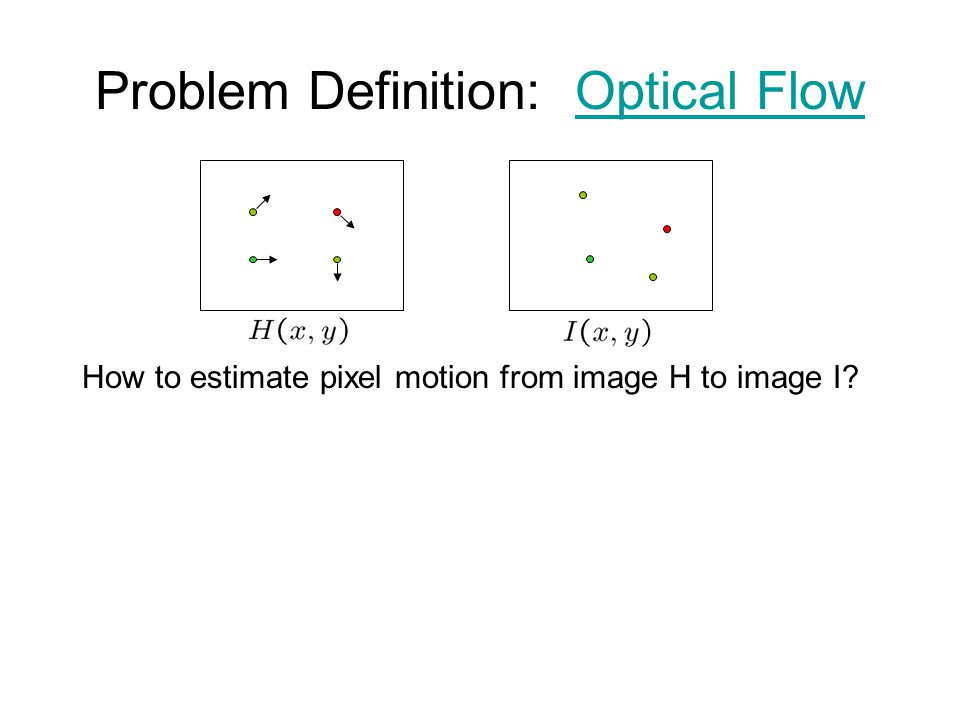 Problem Definition: Optical FlowOptical Flow How to estimate pixel motion from image H to image I?
