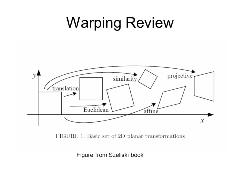 Warping Review Figure from Szeliski book
