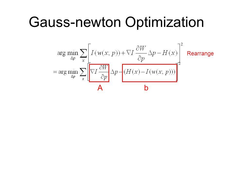 Gauss-newton Optimization Rearrange Ab