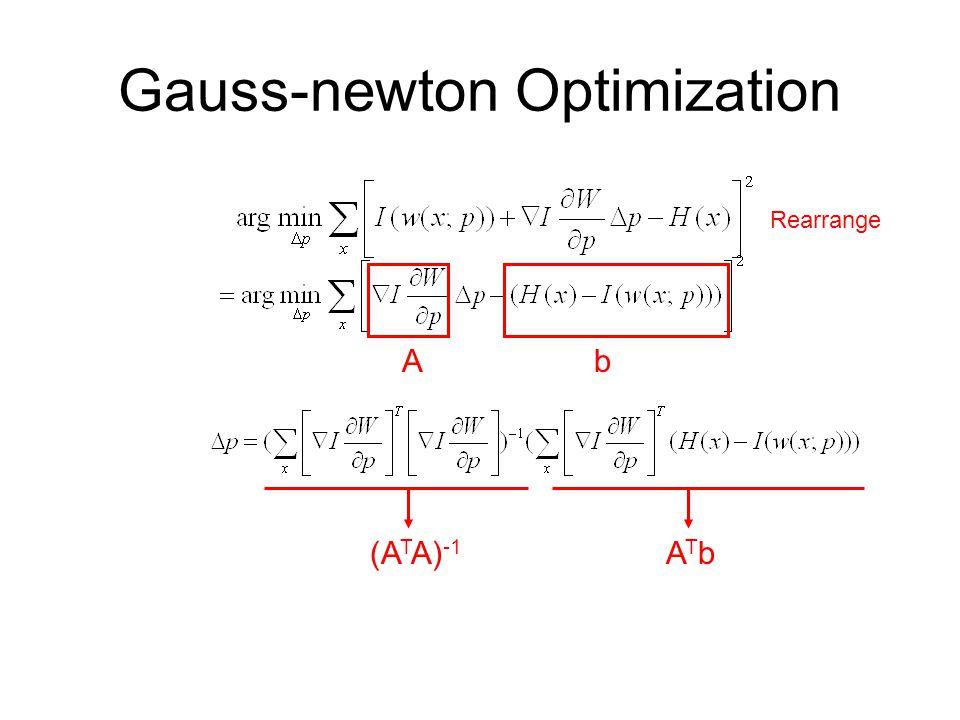 Gauss-newton Optimization Rearrange A ATbATb b (A T A) -1