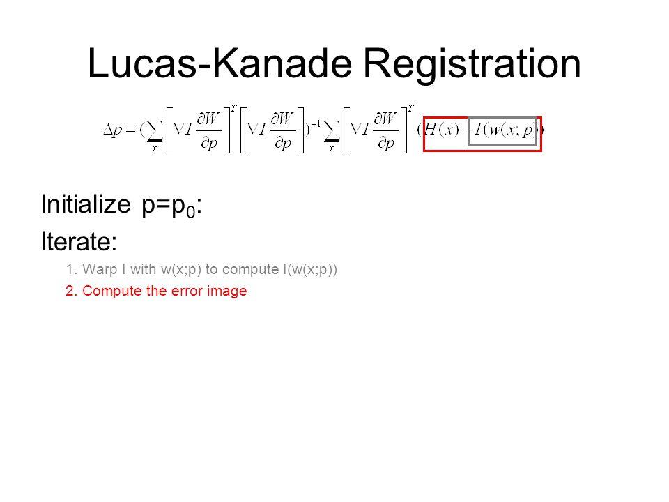 Lucas-Kanade Registration Initialize p=p 0 : Iterate: 1. Warp I with w(x;p) to compute I(w(x;p)) 2. Compute the error image